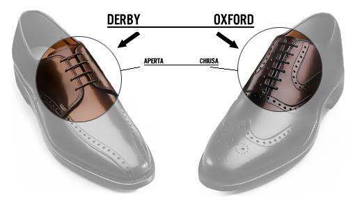 dfferenza tra oxford e derby