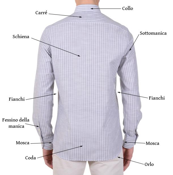come riconoscere una camicia di qualità